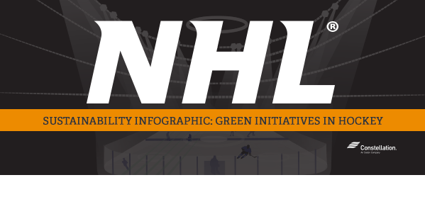 NHL® Sustainability Infographic: Green Initiatives in Hockey