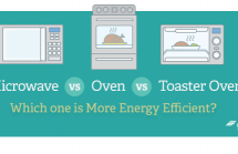 Which is More Energy Efficient? Microwave vs Toaster Oven vs  Oven