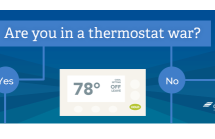 Are you in a thermostat war over the ideal home temperature?