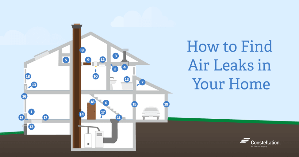 how-to-find-air-leaks-in-your-home
