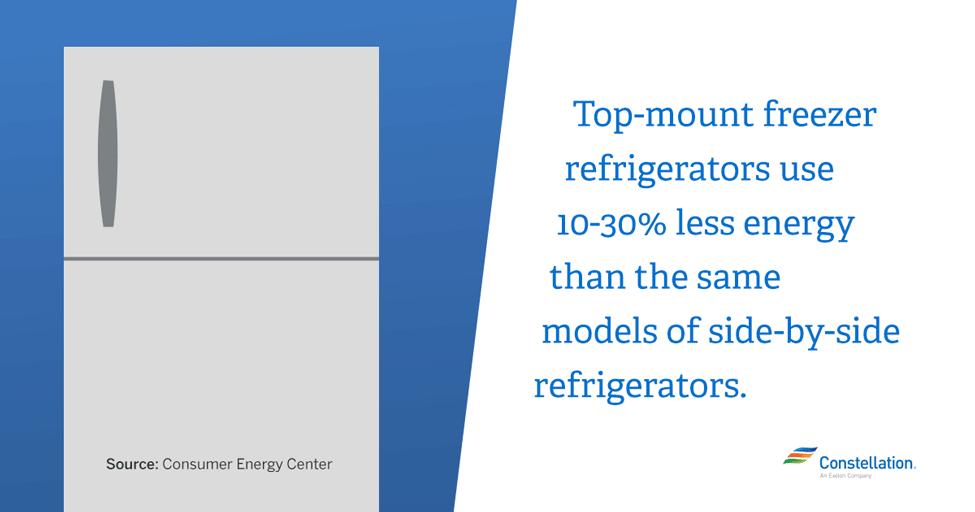 top-mount-freezer-vs-side-by-side-fridges