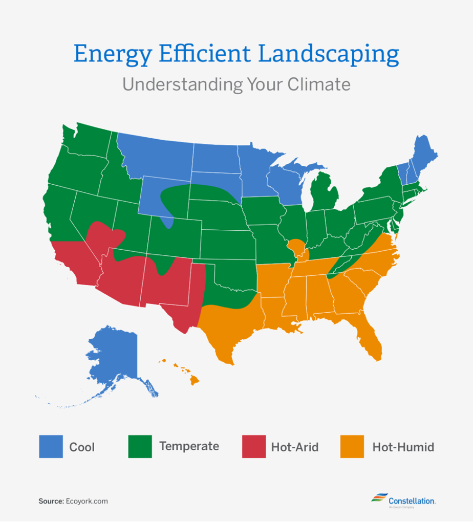energy-efficient-landscape-climate