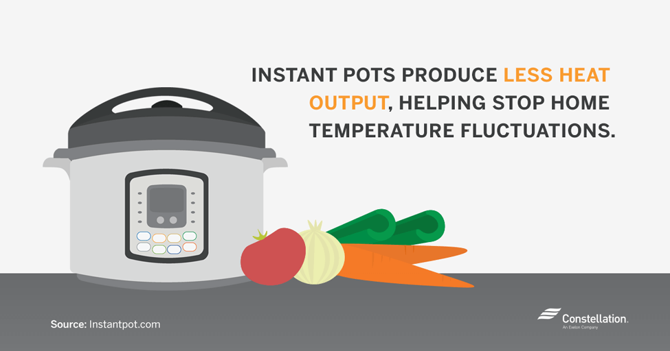 instantpot-energy-efficiency