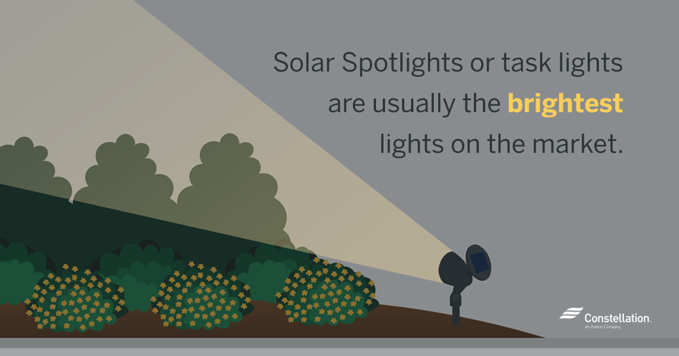 Solar Power Landscape Lighting