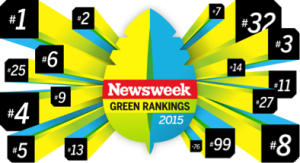 Newsweek Green Rankings Exelon