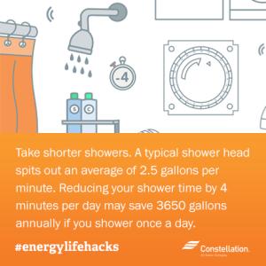 Energy Saving Tip #20
