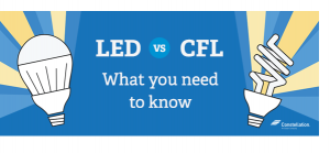 LED vs. CFL: What you need to know