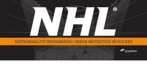 NHL® Green Initiatives in Hockey