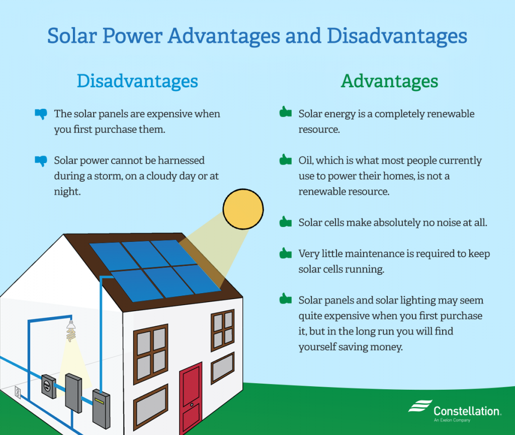 Solar Power Advantages and Disadbantages