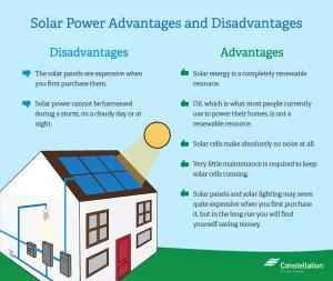 Solar Power Advantages and Disadbantages