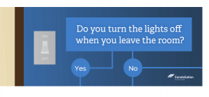Do you turn off the lights off when you leave the room?