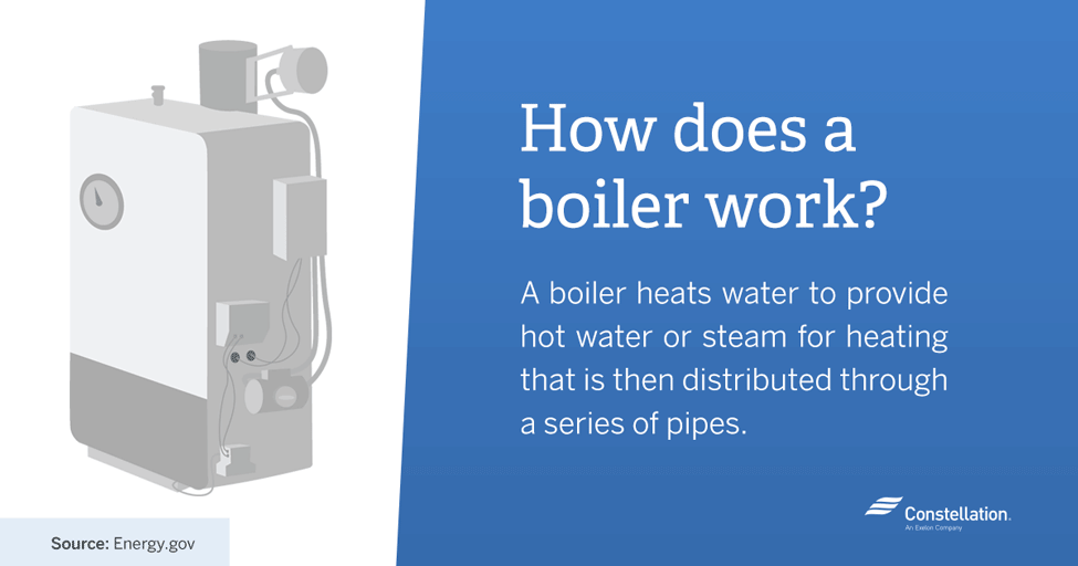 how-does-a-boiler-work