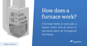 how-does-a-furnace-work