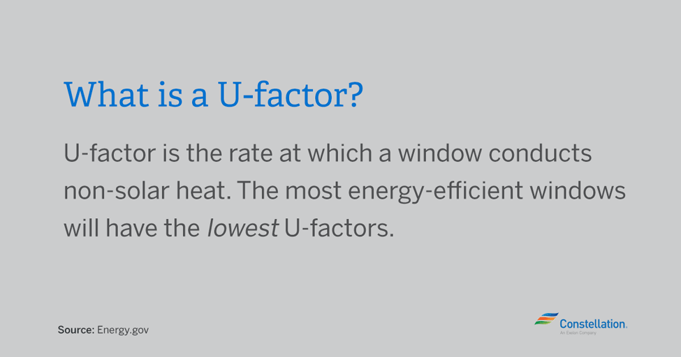 what-is-u-factor