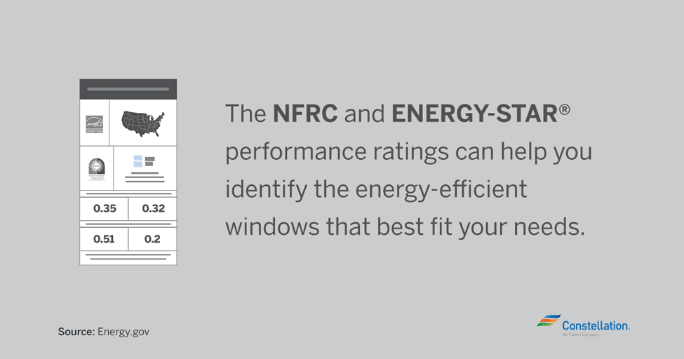 window-energy-performance-ratings
