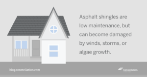 energy-efficient-roof-shingles