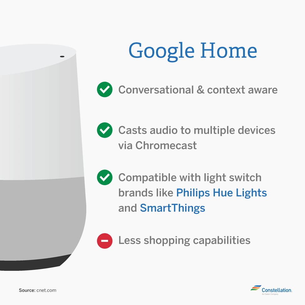 google-home-compatible-lights