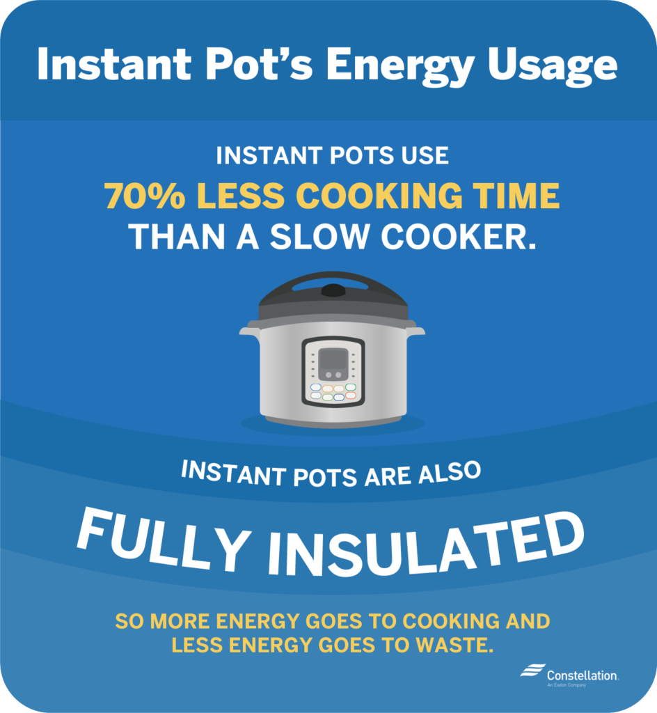 Instant Pot energy efficiency