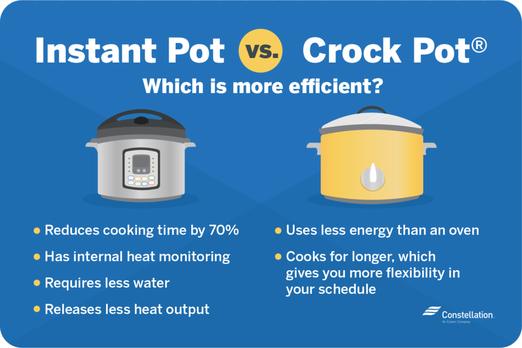 Instant Pot vs Crock Pot Which is more efficient