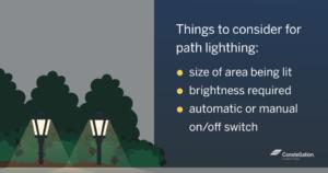 best-solar-path-lighting
