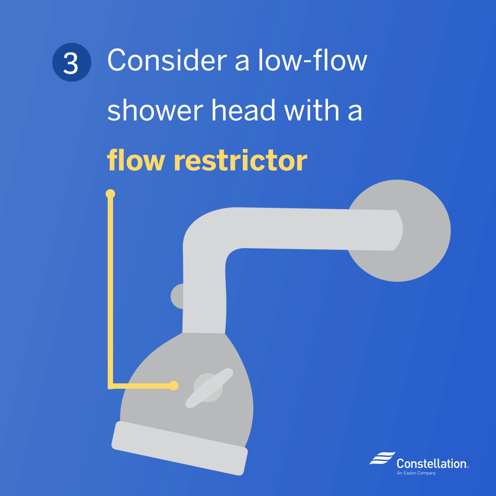 energy-saving-shower-heads