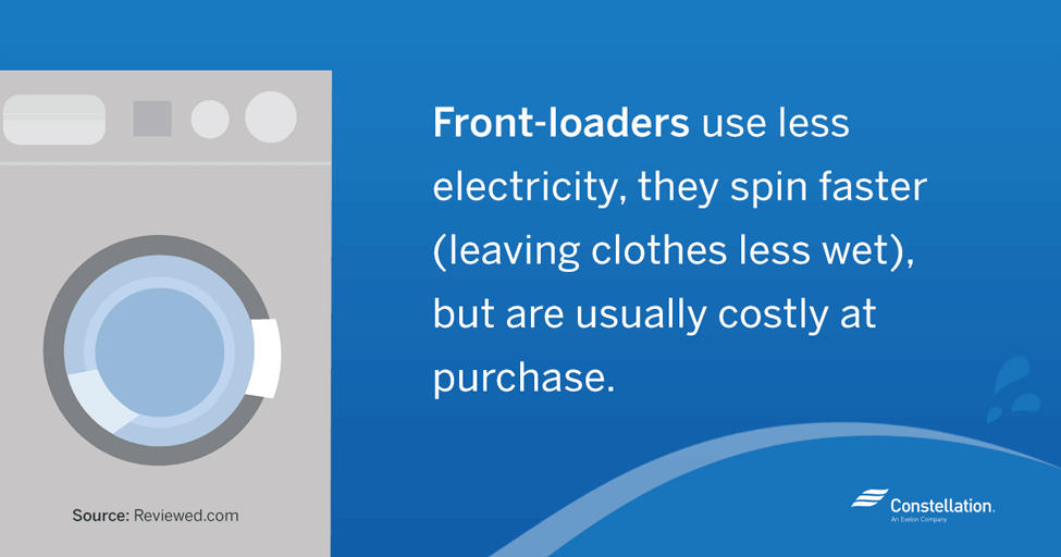Top-load vs  Front-load Washers