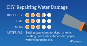 how-to-repair-water-damaged-drywall