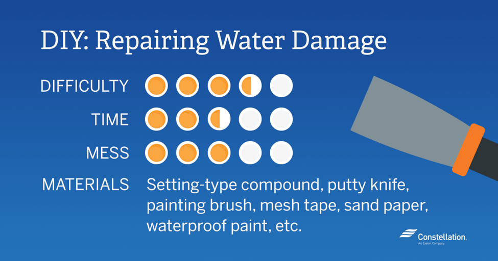 how to fix damaged drywall