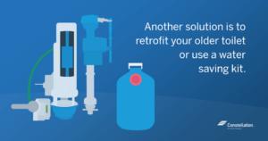 water-saving-toilet-kit