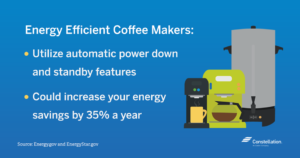 energy star coffee makers