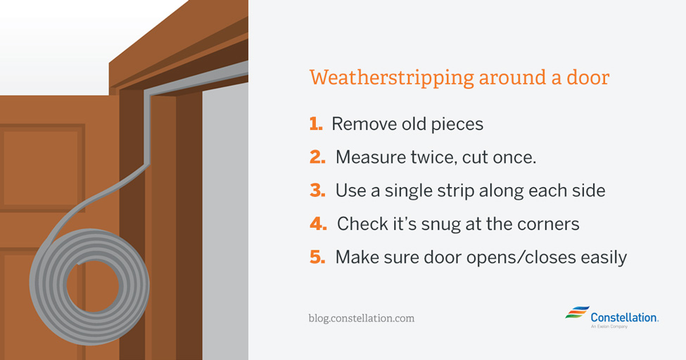 How to replace weatherstripping around a door