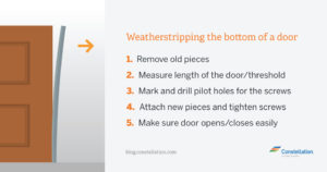 How to replace weatherstripping on the bottom of a door