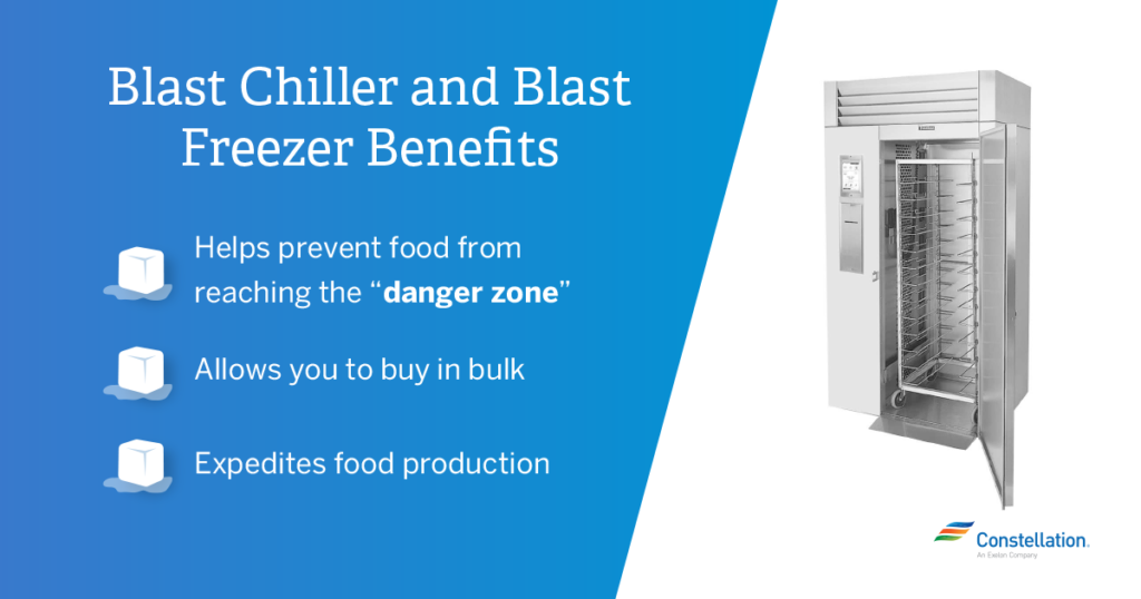 Blast Chillers and Freezers