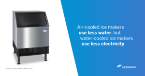 Energy Efficient Ice Maker