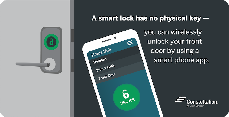 Home Automation Locks