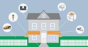 Outdoor Smart Home Ideas