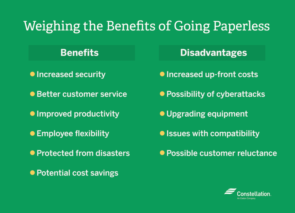 Weighing the Benefits of Going Paperless in Your Small Business