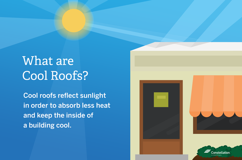 Cool roofs reflect sunlight in order to absorb less heat and keep the inside of a building cool
