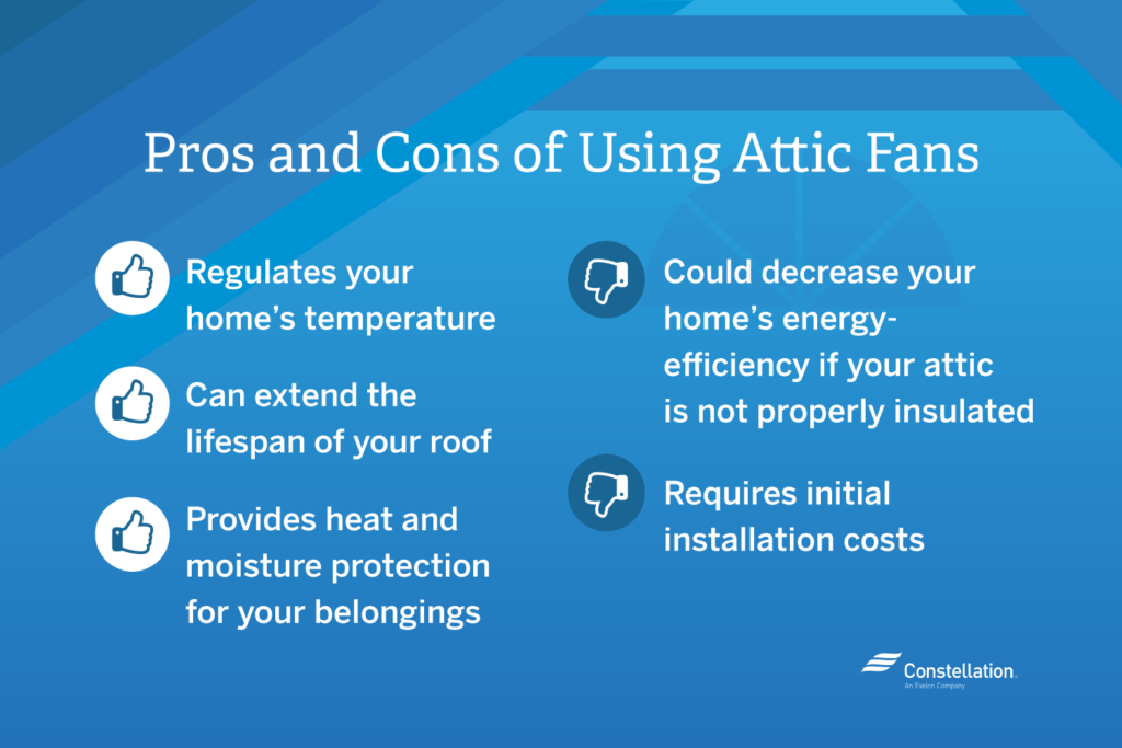 the pros and cons of attic ventilation fans