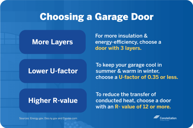 Choosing Energy-Efficient Garage Doors   Constellation