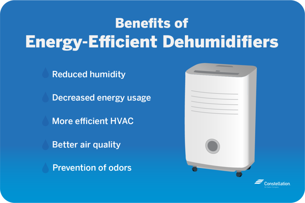 The benefits of using a dehumidifier include reduced humidity, less energy use, more efficient HVAC, better air quality, and prevention of odors.
