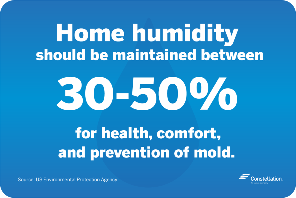 the ideal home humidity should be between 30% and 50% for health and comfort.