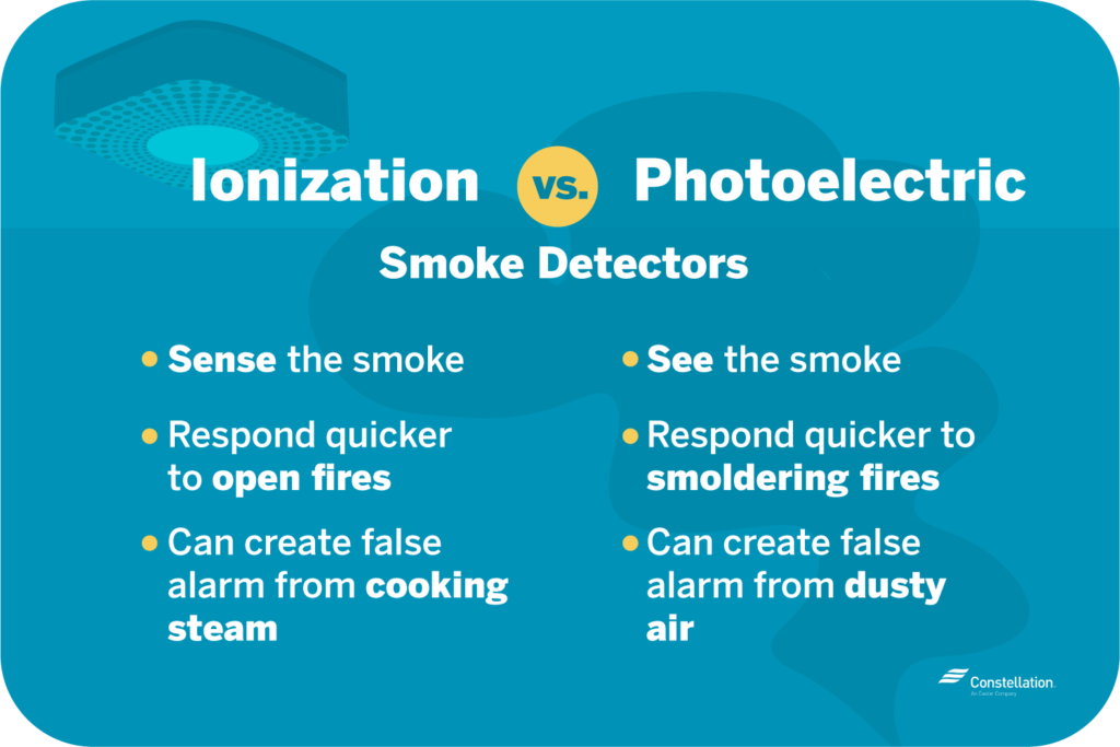 Are Smart Smoke Detectors Better Than Traditional Ones? | Constellation