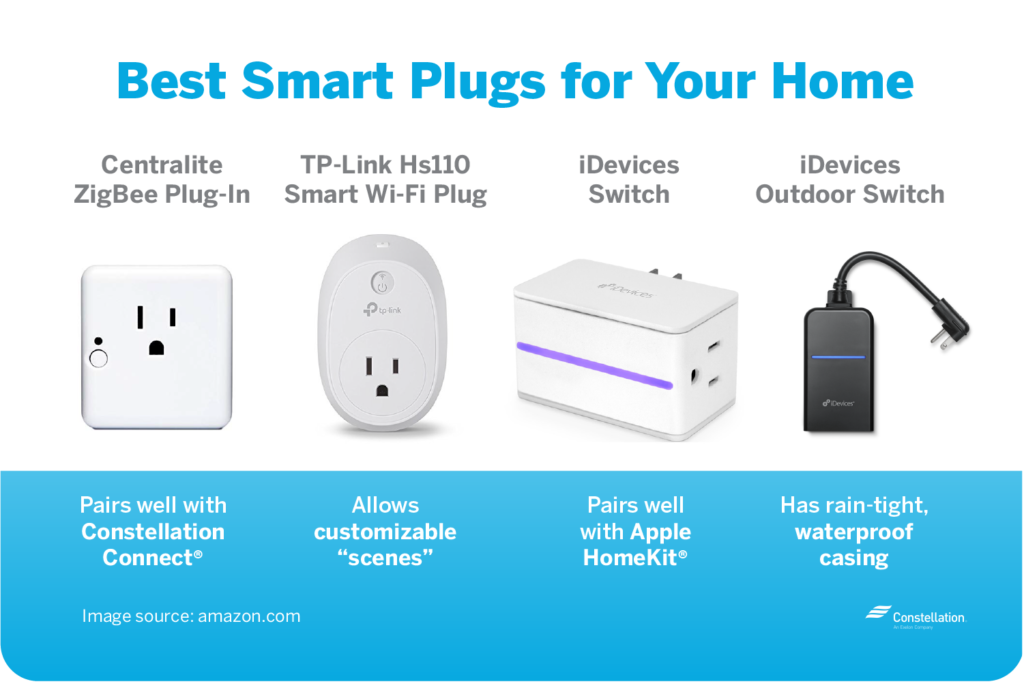 Best smart plugs for your home