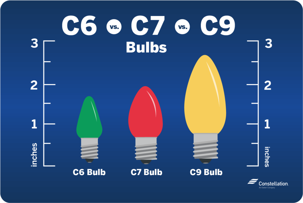C6 vs. C7 vs. C9 Lights