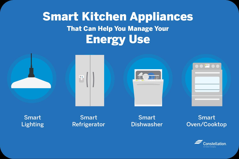 energy saving kitchen appliances
