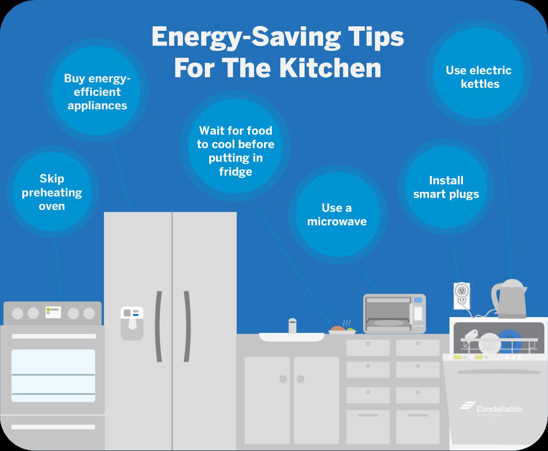 energy efficient kitchen tips