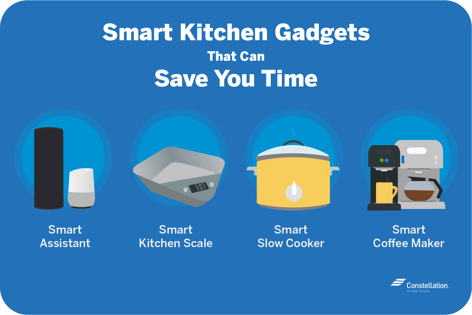 smart kitchen gadgets that can save you time