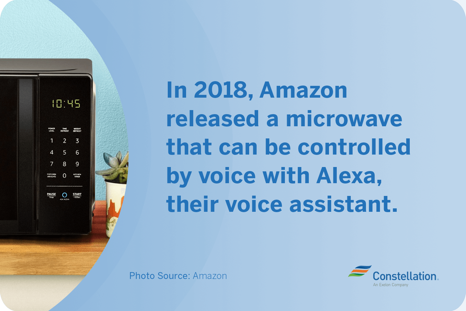 latest smart home technology trends amazon microwave