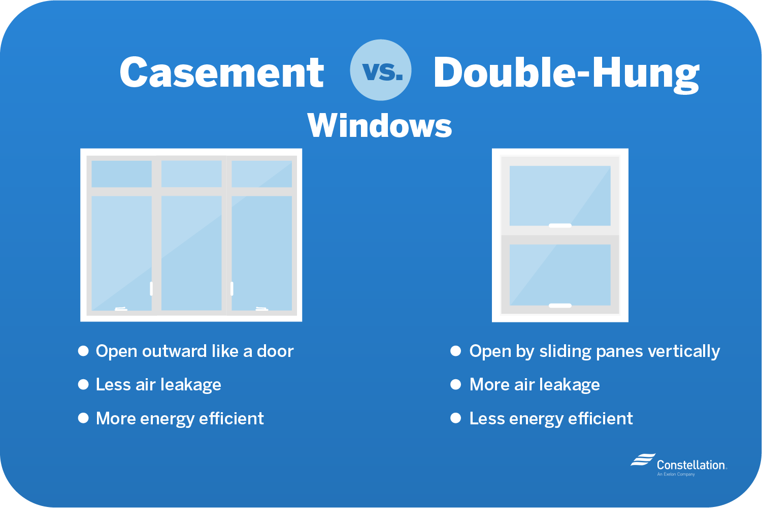 Casement vs. Double Hung Windows Comparison